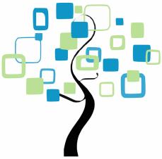 mod family tree